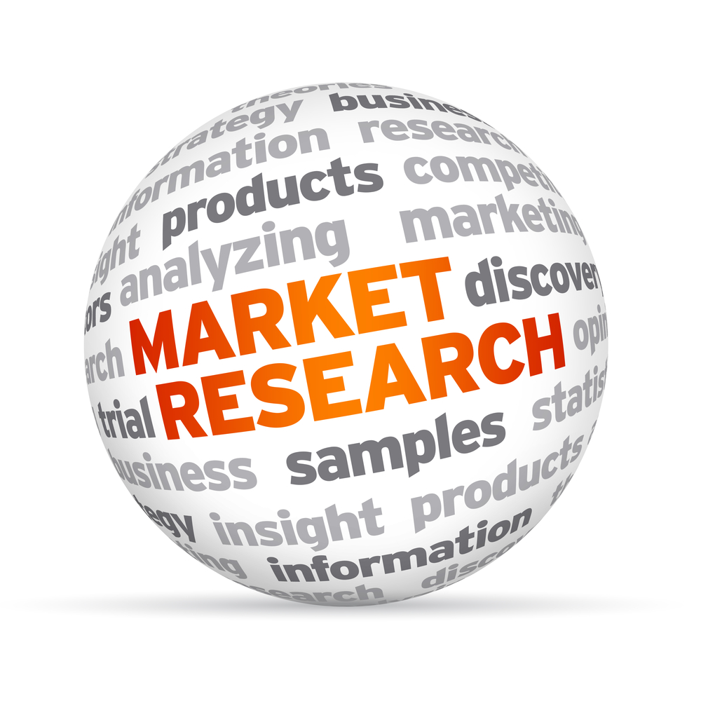 b2c market research company